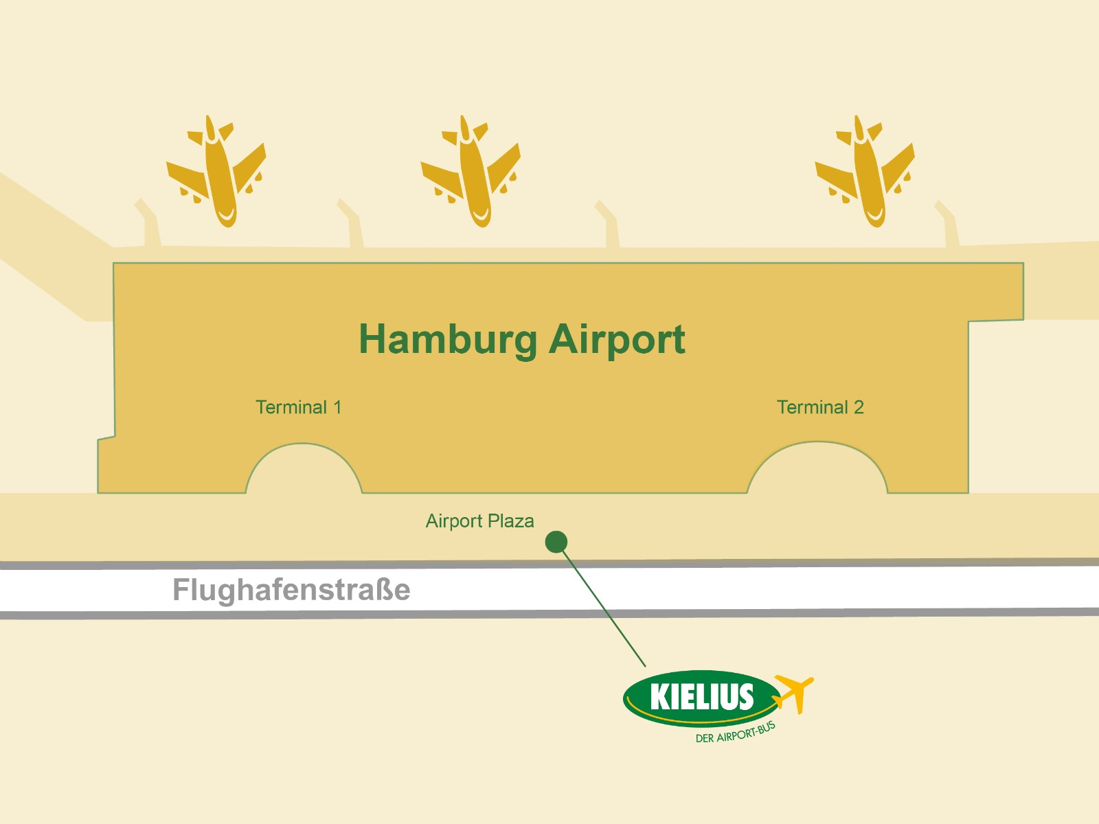KIELIUS_Hamburg_Airport_600x480_Px_1